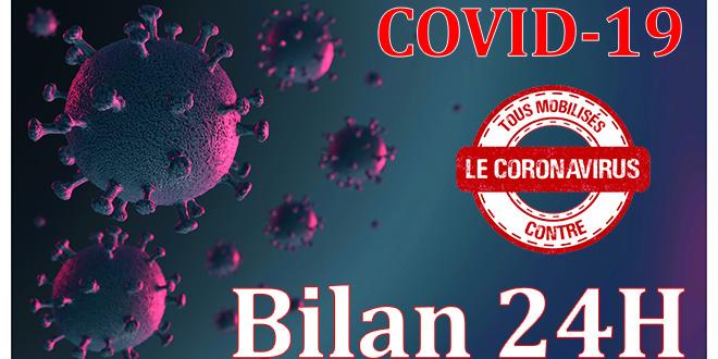 Covid19: nouveaux cas ce lundi