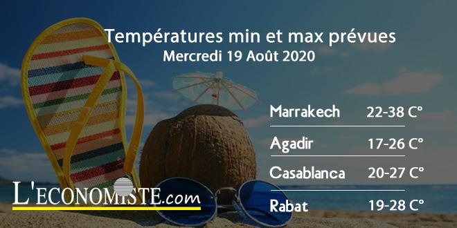 Températures min et max prévues - Mercredi 19 Août 2020
