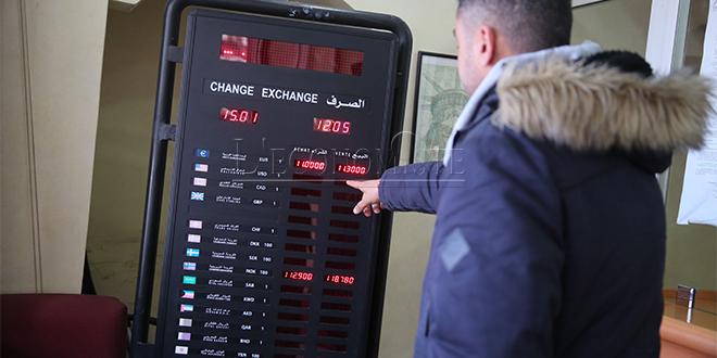 Le dirham en hausse par rapport à l'euro