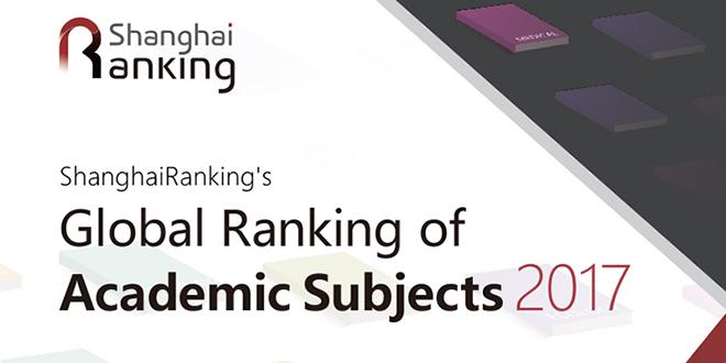 Classement Shanghai 2017 : L'UCA de Marrakech au Top 300 mondial