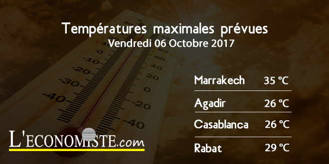 Températures maximales pour la journée du 06 Octobre 2017