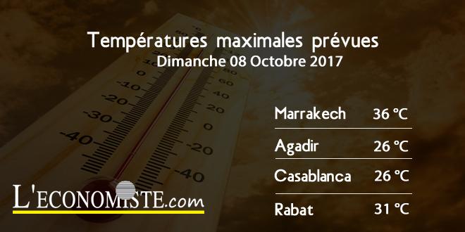 Températures maximales pour la journée du 08 Octobre 2017