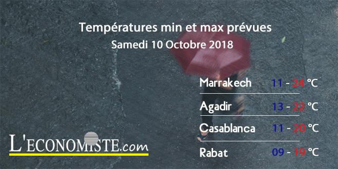 Températures min et max prévues - Samedi 10 Octobre 2018