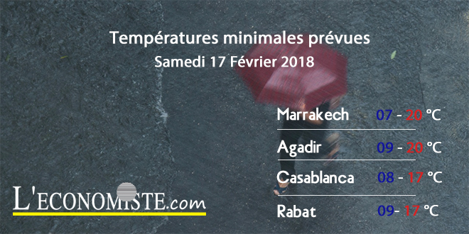Températures min et max prévues - Samedi 17 Février 2018