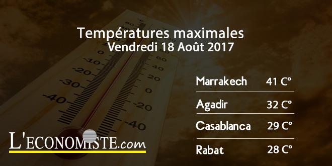 Températures pour la journée du Vendredi 18 Août 2017