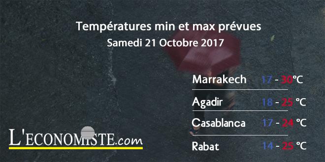 Températures minimales et maximales pour le Samedi 21 octobre 2017