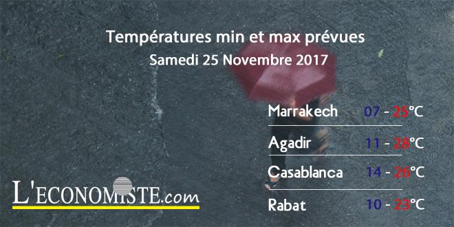 Températures min et max prévues pour le Samedi 25 novembre