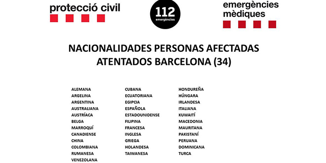 Attentats de Barcelone: des marocains parmi les victimes
