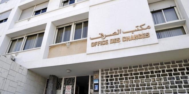 L'Office des changes publie les principales mesures de l'IGOC-2020