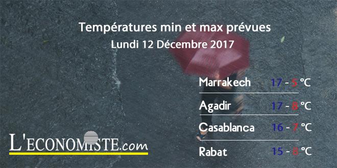 Températures min et max prévues - Lundi 11 Décembre 2017