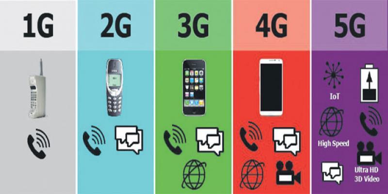 Tout l'enjeu de la 5G tient à la sécurité
