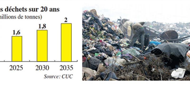 Collecte des déchets: Les scenarii de l'après Sita et Averda