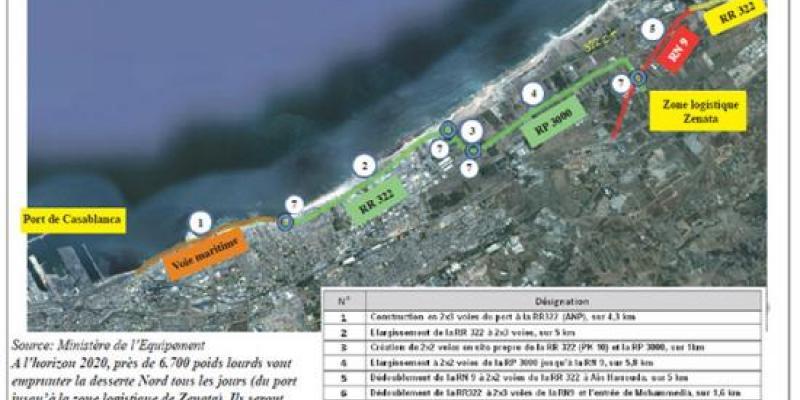 Logistique/Desserte Nord: Les contours du projet se précisent