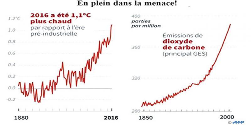 61e Congrès de la statistique: Ouverture sur les données climatiques