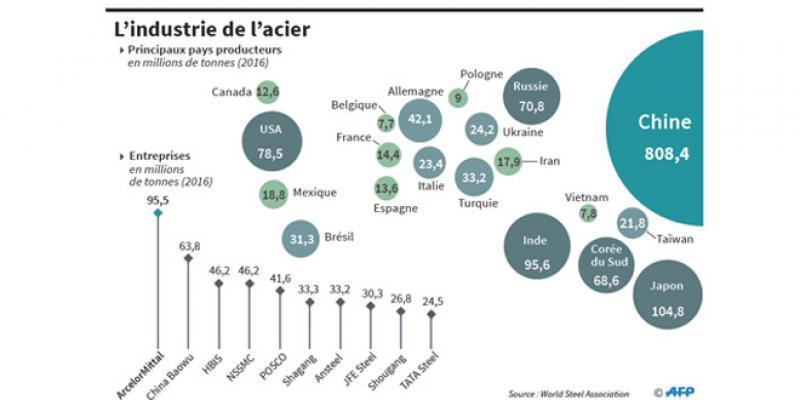 Sommet G20 Finances : Les grands argentiers relancent les sujets qui fâchent