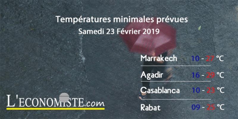 Températures min et max prévues - Samedi 23 Février 2019