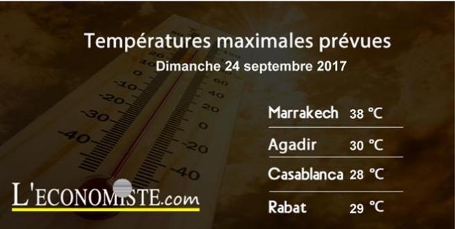 Températures maximales pour la journée du 24 septembre 2017