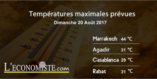 Températures pour la journée du Dimanche 20 Août 2017