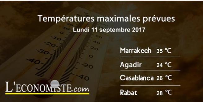 Températures maximales pour la journée du 11 septembre 2017