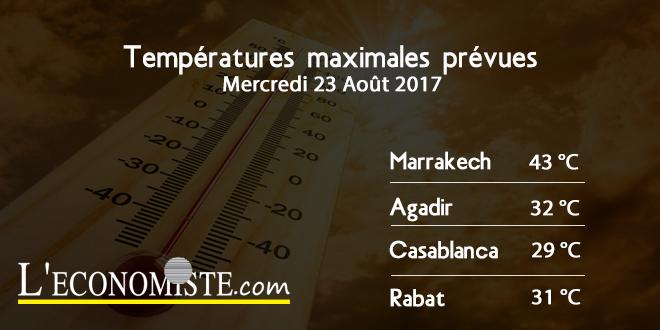 Températures maximales pour la journée du 23 août 2017