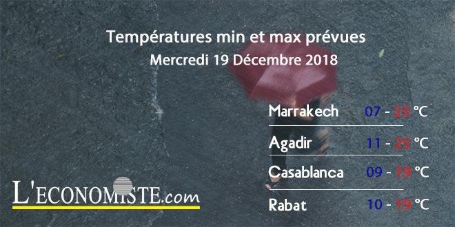 Températures min et max prévues - Mercredi 19 Décembre 2018