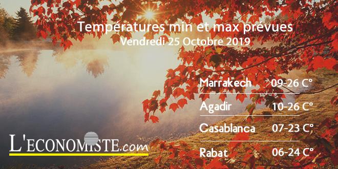 Températures min et max prévues - Samedi 1er Février 2020