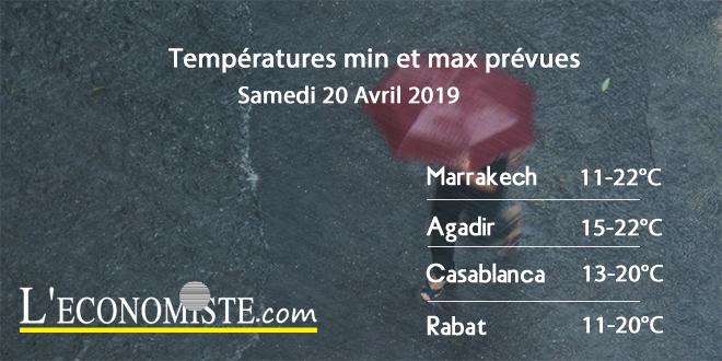 Températures min et max prévues - Samedi 20 Avril 2019
