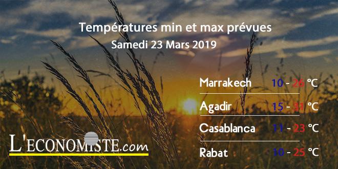 Températures min et max prévues - Samedi 23 Mars 2019