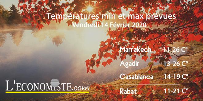 Températures min et max prévues - Vendredi 14 Février 2020