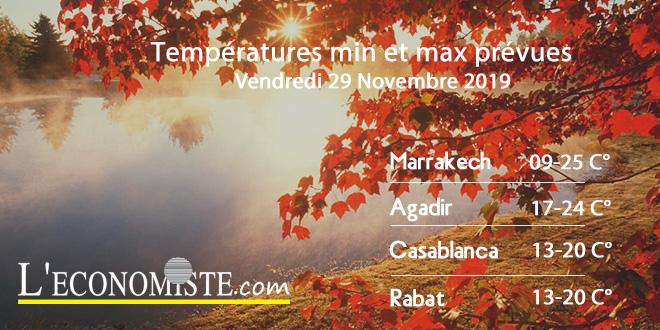 Températures min et max prévues - Vendredi 29 Novembre 2019