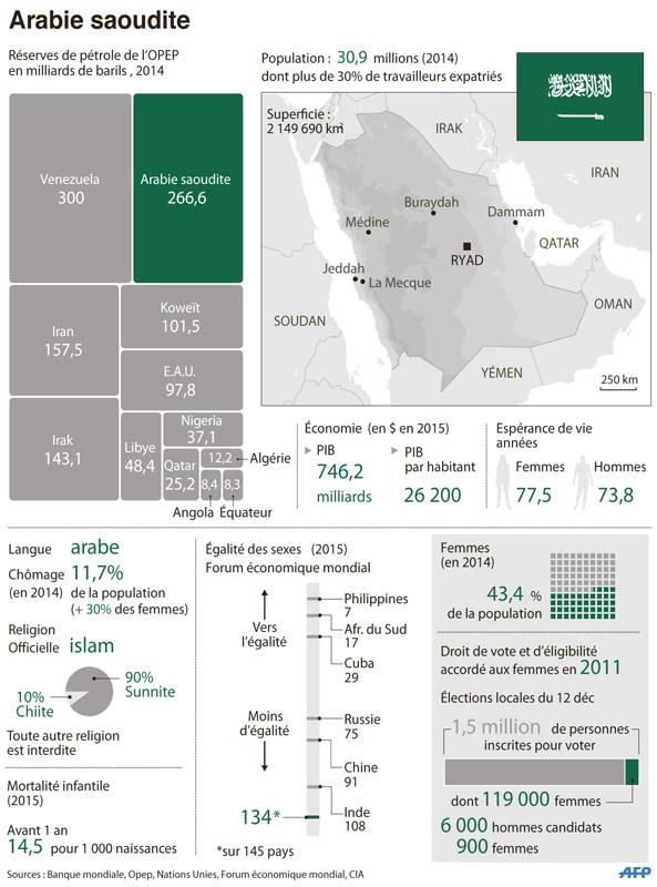 Arabie Saoudite 026.jpg