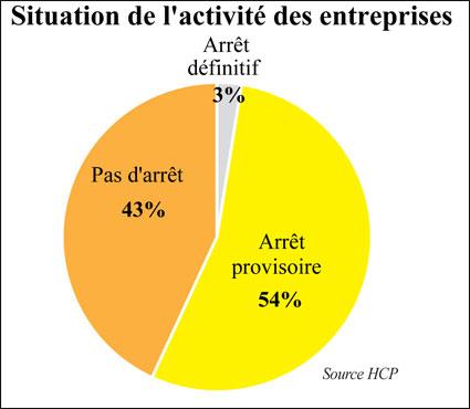 activite-entreprises-048.jpg