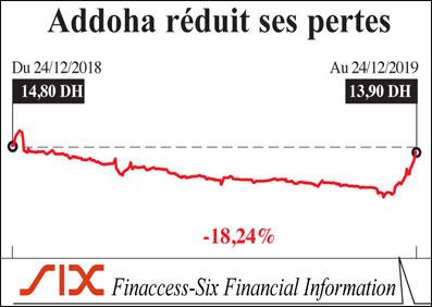 addoha-062.jpg