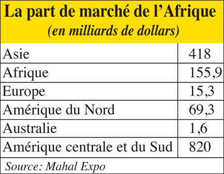 afrique_marche_halal_009.jpg