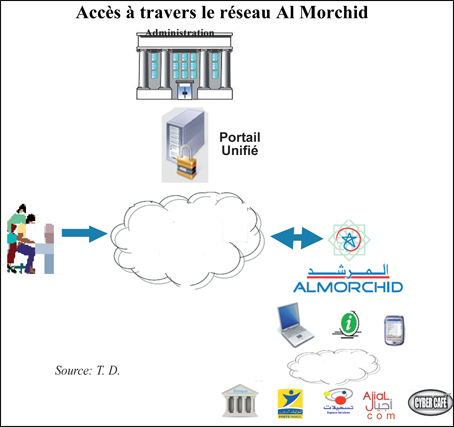 al_morchid_081.jpg