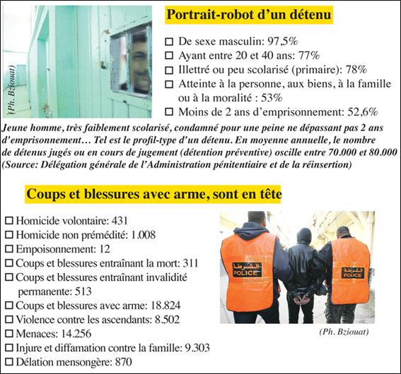 alerte_detention_preventives_060.jpg