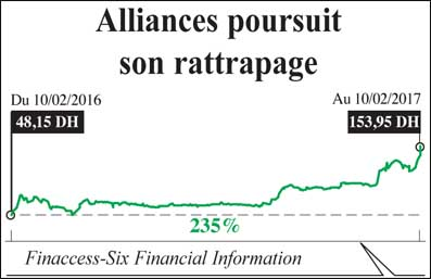 alliances_bourse_049.jpg