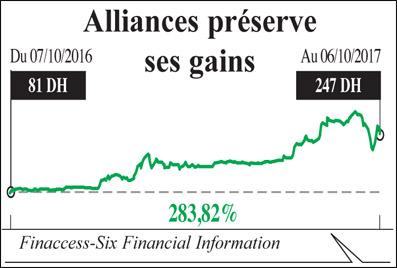 alliances_gains_022.jpg