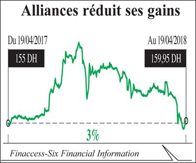 alliances_gains_056.jpg