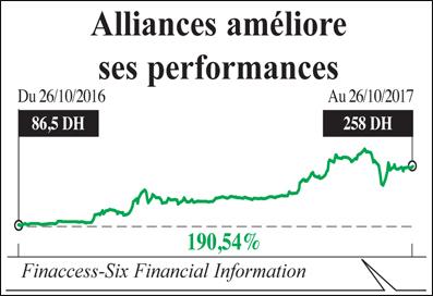 alliances_gains_36.jpg