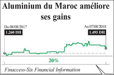 aluminium_du_maroc_031.jpg