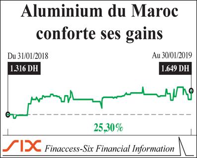 aluminium_du_maroc_043.jpg