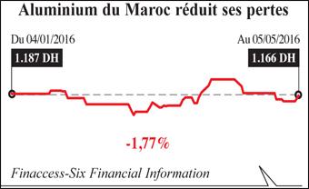aluminium_maroc_067.jpg
