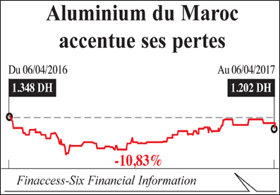 aluminium_maroc_098.jpg