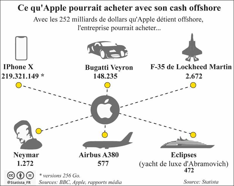 apple_evasion_fiscale_055.jpg