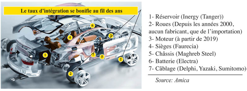 automobile_maroc_024.jpg