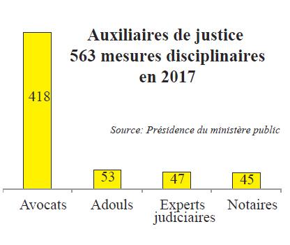 auxiliaires_de_justice.jpg