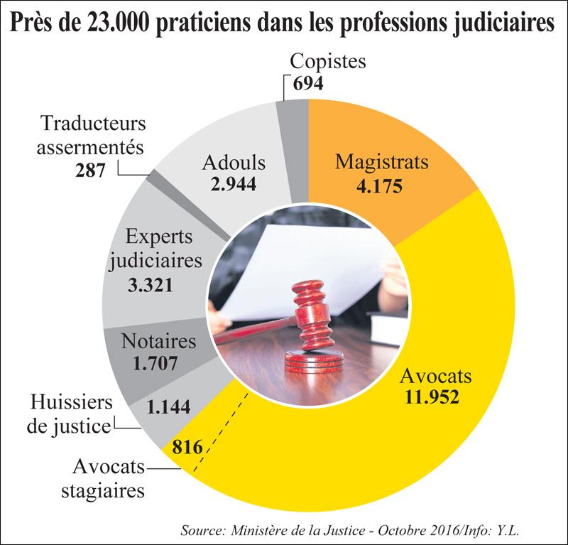 avocats_barreau_083.jpg