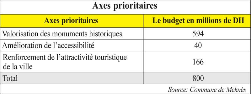 axes_prioritaire_078.jpg