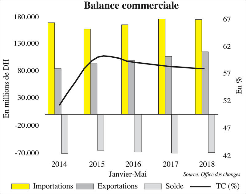 balance_commerciale_096.jpg